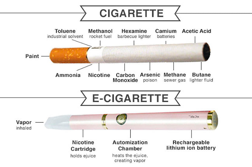 tobacco vs vape