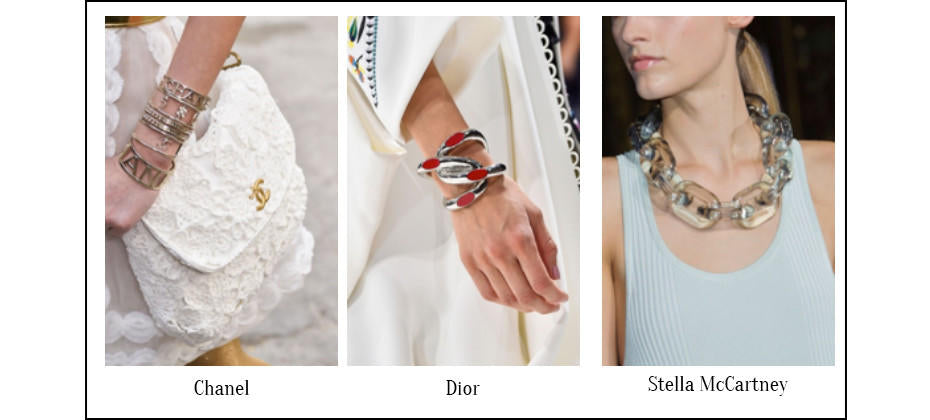 Girl Power- Jewellery Trend Report for Spring 2015