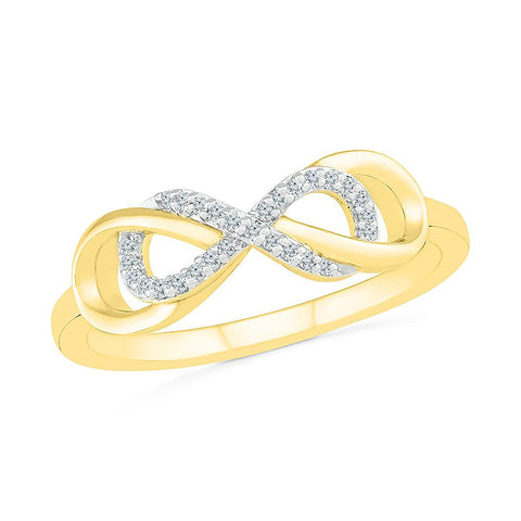 Well-designed Infinity-Ring