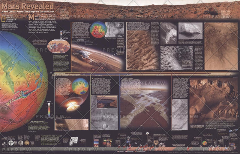 Mars Revealed, A New Look at Forces That Shape the Desert Planet - Published 2001