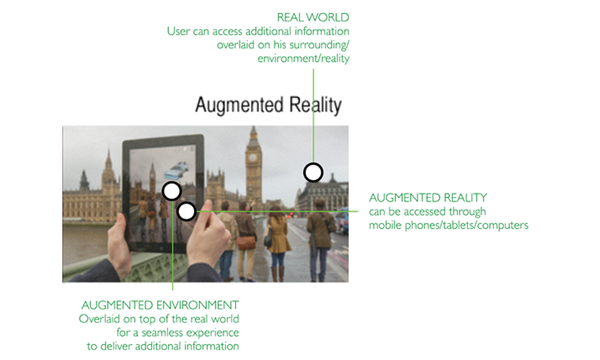 Smartivity Augmented Reality Pioneers