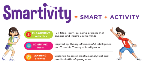 What is Smartivity?