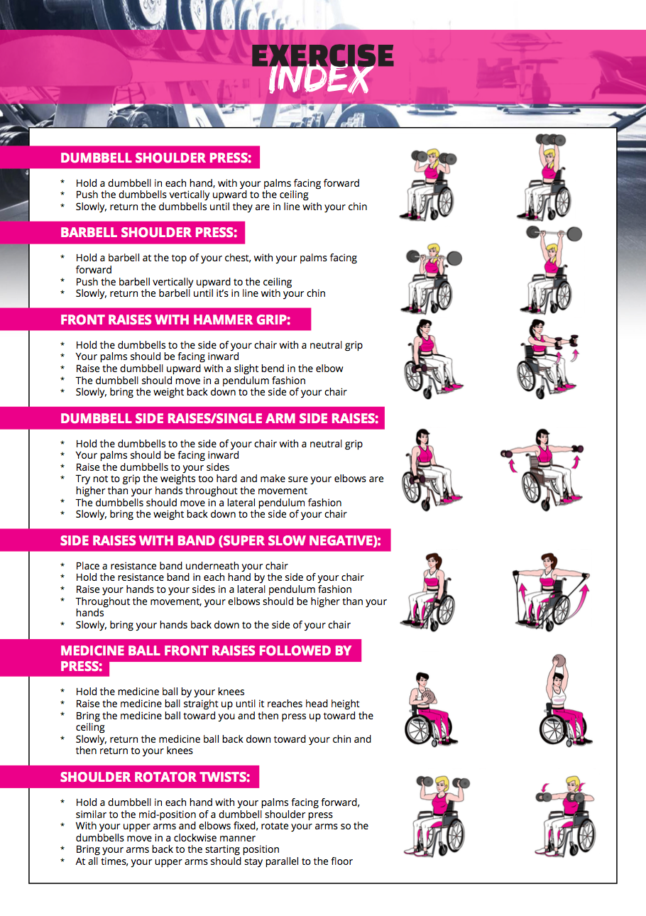 Workout plan adapted for wheelchair users fit affinity
