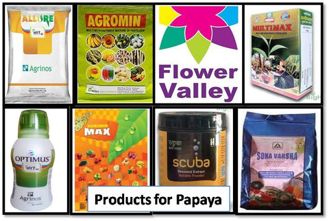 Papaya Ring Spot virus products