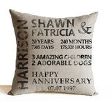 Decorative linen pillow cover for 20th Anniversary