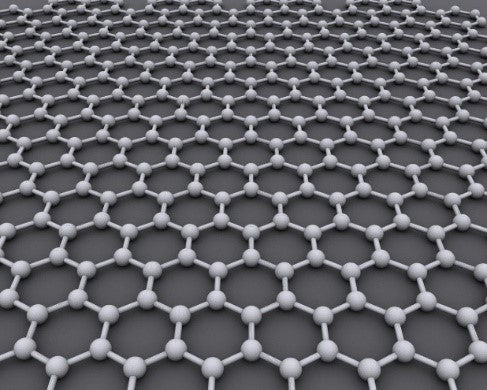 Is Graphene Hydrophilic or Hydrophobic?