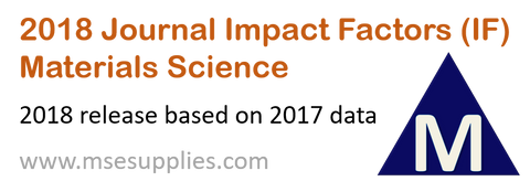 2018 journal impact factors materials science