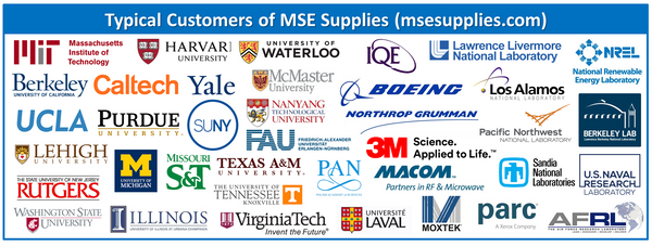 typical customers of mse supplies