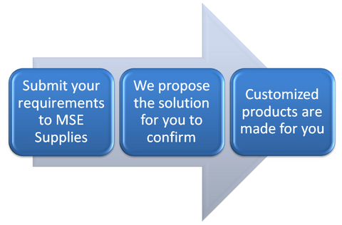 customization solutions workflow by MSE Supplies
