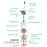 Two-compartment bottom mount front contact electrochemical cell setup,  MSE Supplies LLC