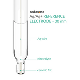 Reference electrode – Ag/AgCl or Ag/Ag+,  MSE Supplies