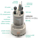 Bottom mount front contact electrochemical H-Cell setup,  MSE Supplies LLC