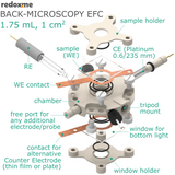 Back-microscopy electrochemical flow cell setup,  MSE Supplies