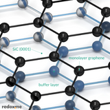 Monolayer Graphene on SiC,  MSE Supplies LLC