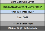 AlGaN/GaN HEMT on 2 inch Si Wafer (GaN/Si),  MSE Supplies LLC