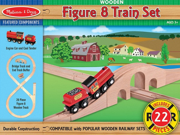 18. Figure 8 Train Set (Age 3 Years+)