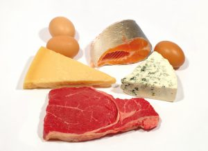 How Much Protein Does Your Body Actually Require?