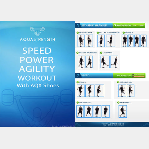 Aquastrength Speed Power Agility Printout