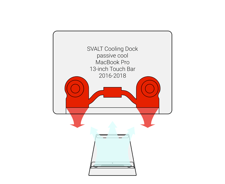 SVALT D2 High-Performance Cooling Dock showing air flow with 2016 to 2018 MacBook Pro Touch Bar 13-inch Retina display