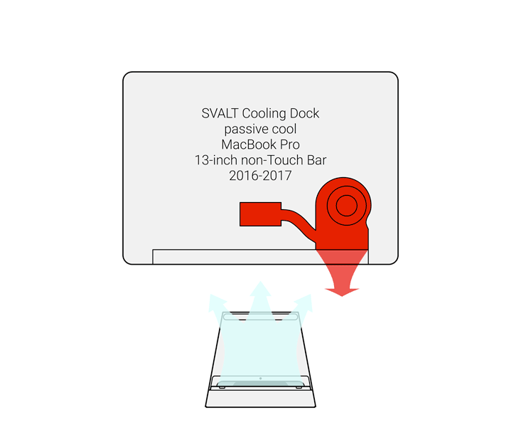 SVALT D2 High-Performance Cooling Dock showing air flow with 2016 to 2017 MacBook Pro non-Touch Bar 13-inch Retina display