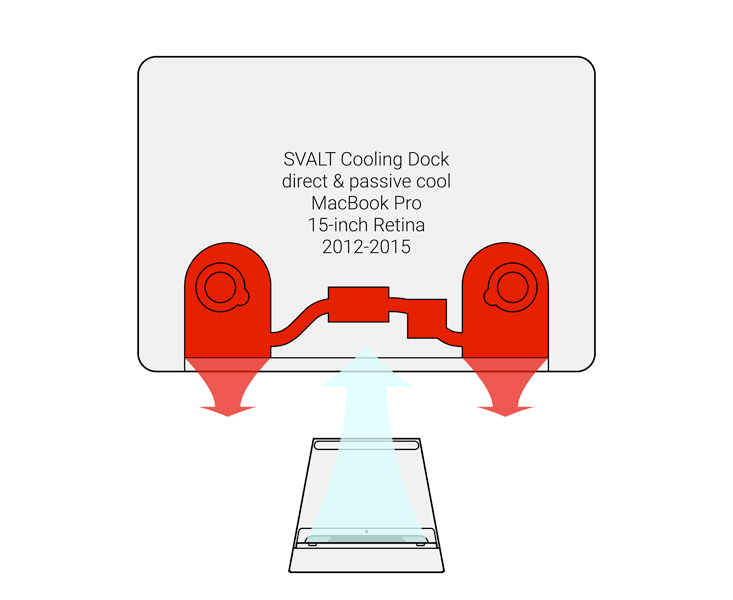 SVALT D2 High-Performance Cooling Dock showing air flow with 2015 to 2012 MacBook Pro 15-inch Retina display