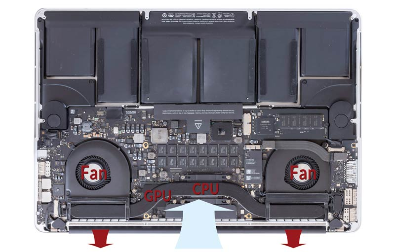 Apple MacBook Pro 15-inch Retina display showing internal components with cooling airflow generated by SVALT D2 High-Performance Cooling Dock