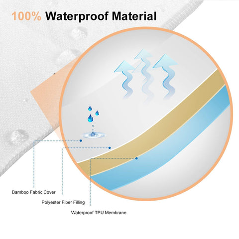 Adoric Bedding Hypoallergenic Waterproof Mattress Protector - Vinyl Free - Breathable Fitted Mattress Cover