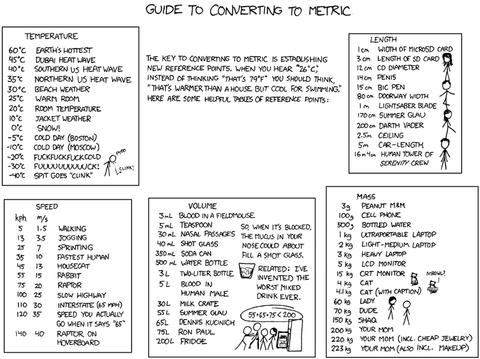 XKCD 526 Converting to Metric
