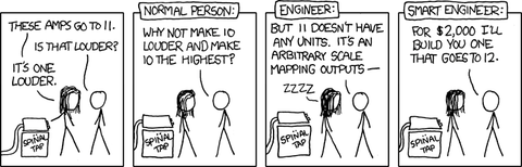 XKCD 670 Spinal Tap Amps