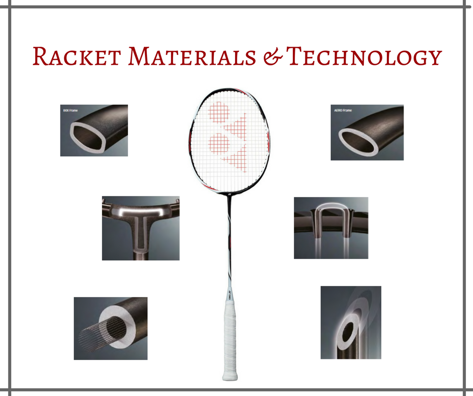 Yonex Badminton Racket Material and Technology - Yumo Pro Shop - Racquet Sports online store