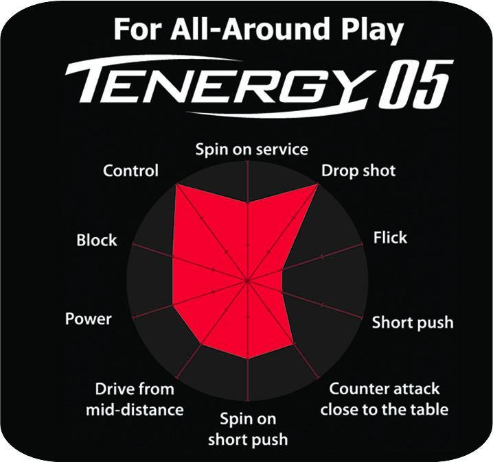 Butterfly Tenergy 05 Rubber Table Tennis RubberButterfly - Yumo Pro Shop - Racquet Sports online store