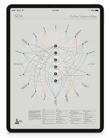 SCA Coffee Systems Map - Digital Version