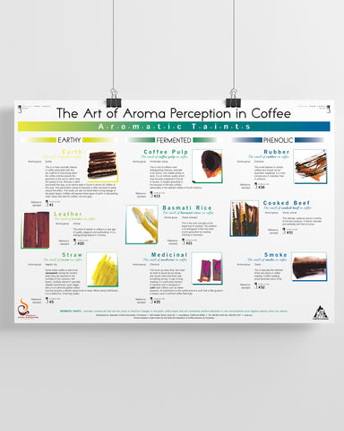 Art of Aroma Poster Sets
