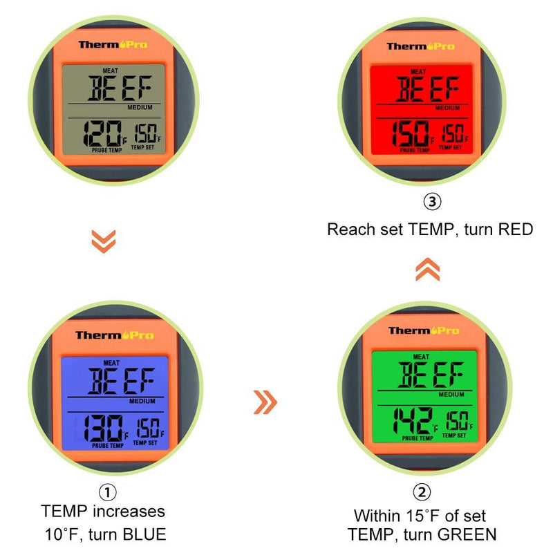 Thermopro TP07 Digital Cooking Thermometer - As Temperature Increases, backlight color changes to notify user