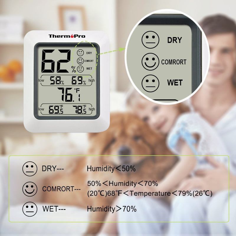 ThermoPro TP-50 Humidity and Temperature Monitor - Comfort Level