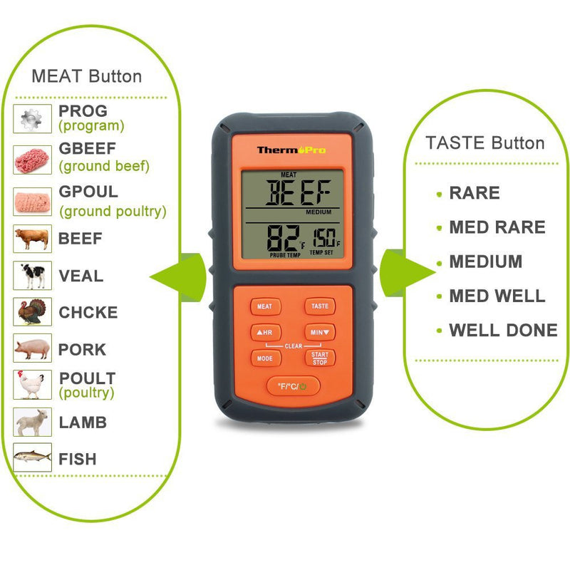 Thermopro TP07 Digital Cooking Thermometer With Taste and Meat Settings