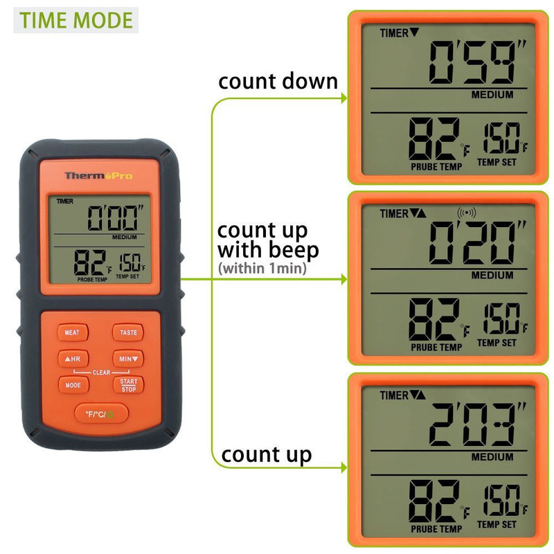 Thermopro TP07 Digital Cooking Thermometer Time Modes