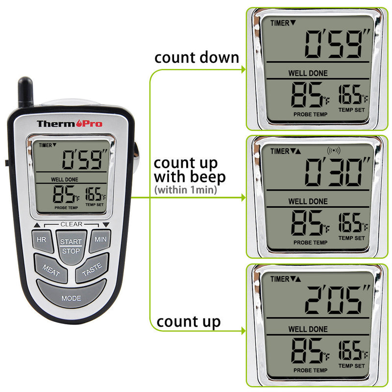 ThermoPro TP-09B TImer Settings - Count up and Count down