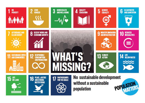 Sustainable Development Goals campaign postcard