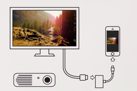 connect iphone with TV using HDMI cable