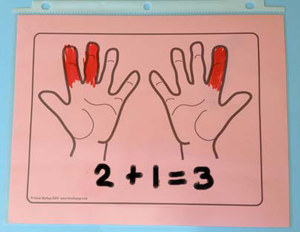 Finger Counting Addition Activity & Worksheets