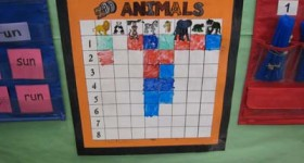 Zoo Animal Probability Graph Kindergarten