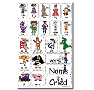 Heidi Songs: Sounds Fun Phonics Poster