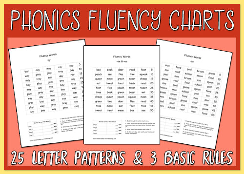 It is a photo of Inventive Printable Phonics Rules Charts