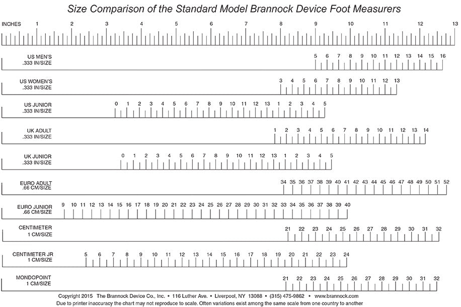 picture regarding Printable Brannock Device identified as Conversion Chart © The Brannock Gadget Business