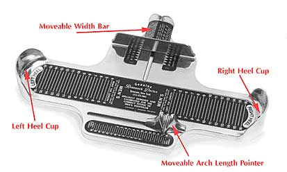 image about Printable Brannock Device named Directions Fitting Rules The Brannock Gadget Enterprise