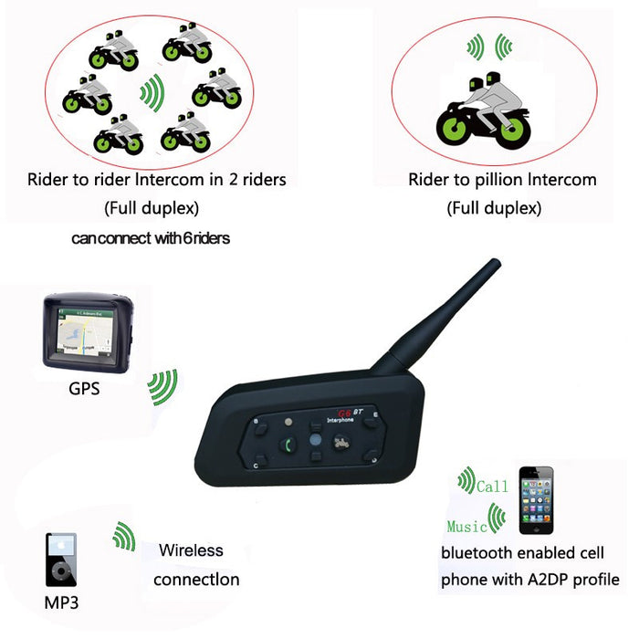 Bluetooth motorcycle intercom GPS MP3 Smart phone - ManSeeManWant