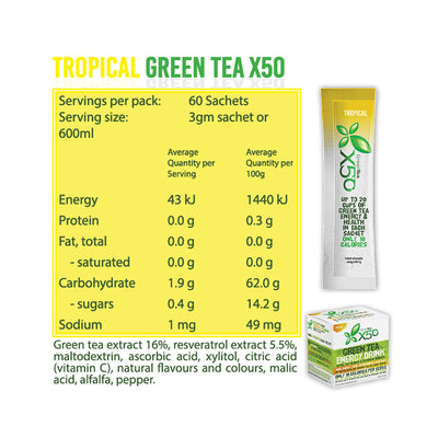 Tribeca Health Green Tea X50 Tropical 60 Serve Nutrition Facts