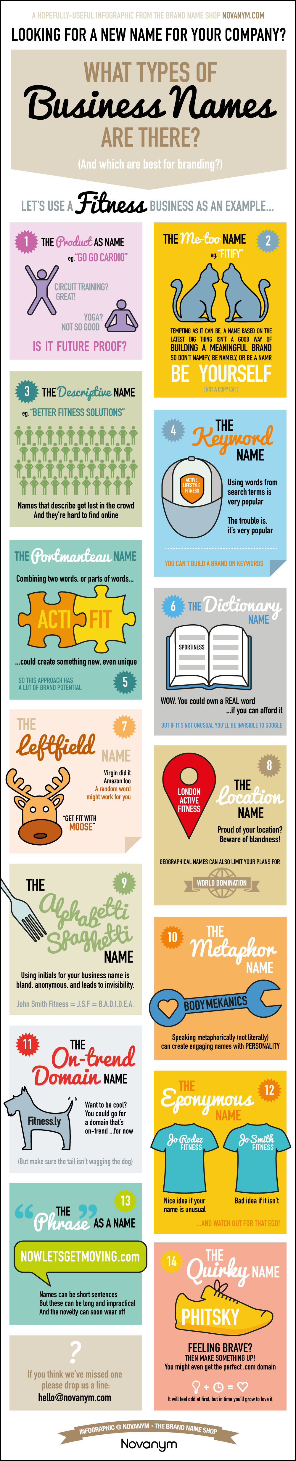 Novanym - business names infographic