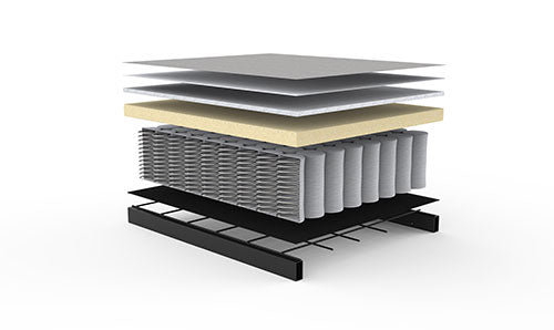 10 inch pocket coil mattress view of inside